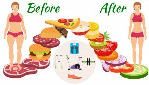 Keto Plus advanced weight loss – Preço – Efeitos Secundários - Suplemento Dietético para dieta cetogênica