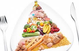A Associação Portuguesa de Dietistas dieta é um Saudável programa equilibrado e diversificado